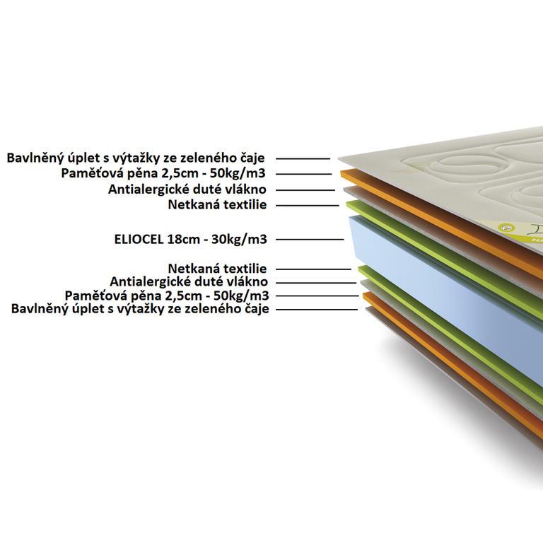 Anatomický matrac VISCO NATURTEA 23 cm 80 x 200 cm - 2