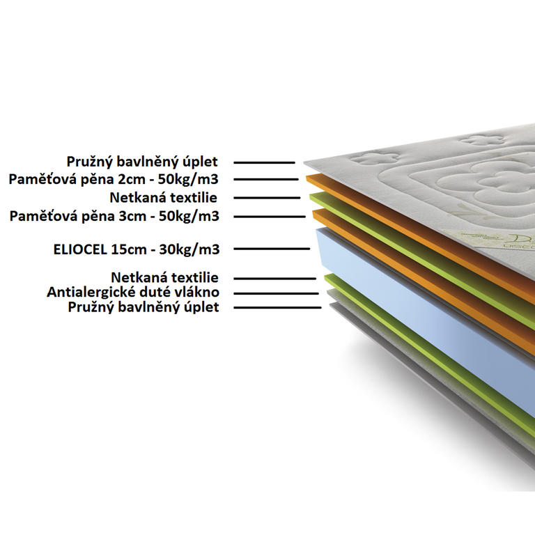 Anatomický matrac VISCO-FLOWER 21 cm 90 x 200 cm - 2